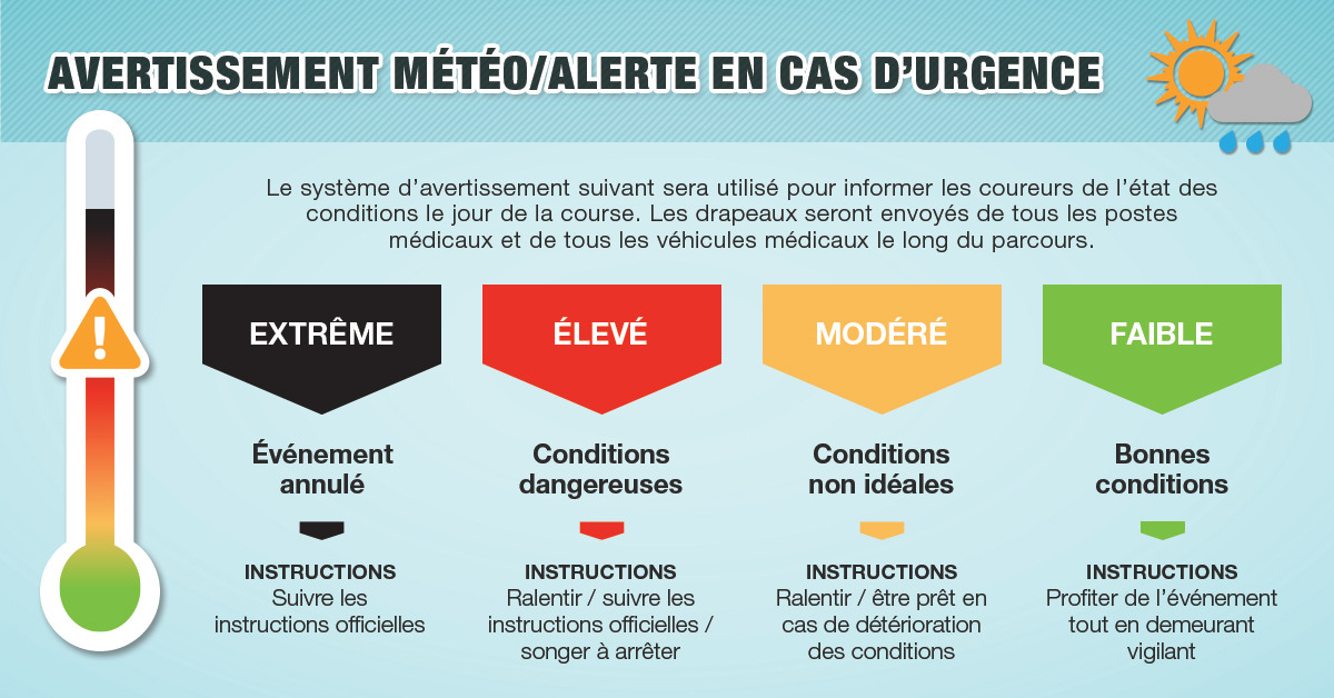 Facebook_Post_Image_HeatAdvisory_1200X627_FR