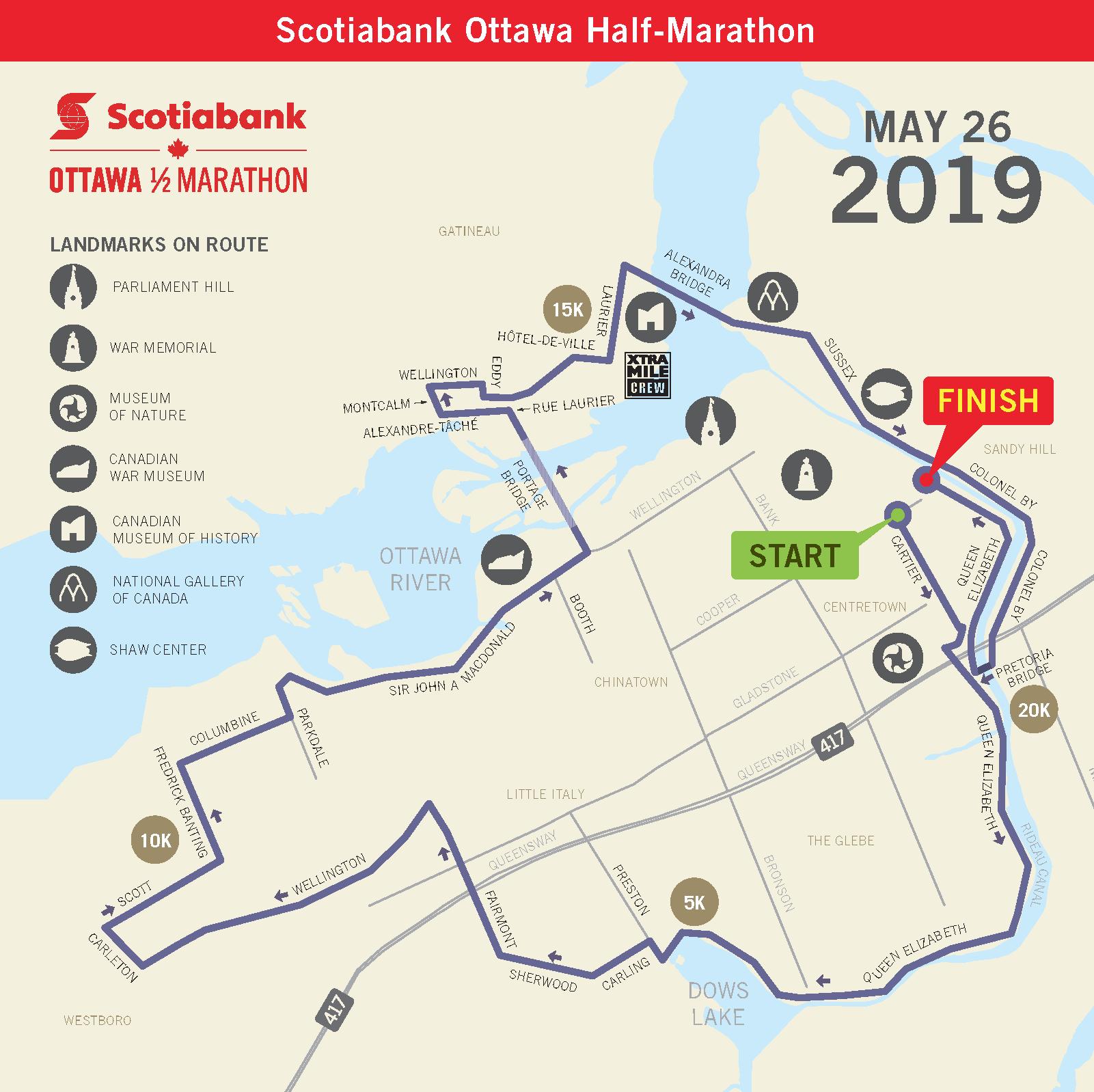 Scotiabank Ottawa Half Marathon - Run Ottawa