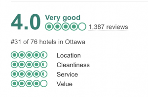 Marriott Ottawa Hotel Trip Advisor Rating