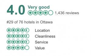 Delta Hotel Trip Advisor