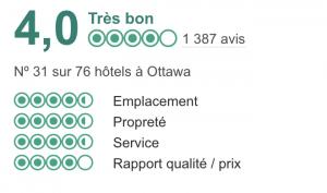 Ottawa Marriott Trip Advisor